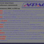 Сформирован календарь предстоящих автомобильных соревнований, организованных Алтайской Федерацией автомобильного спорта (АФАС), на 2019 год